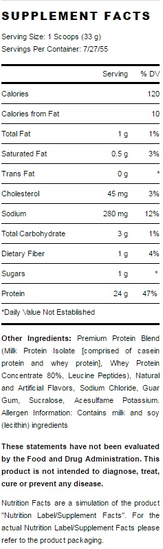 select protein info